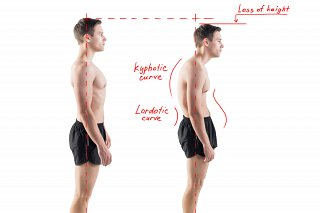 Analysing your posture